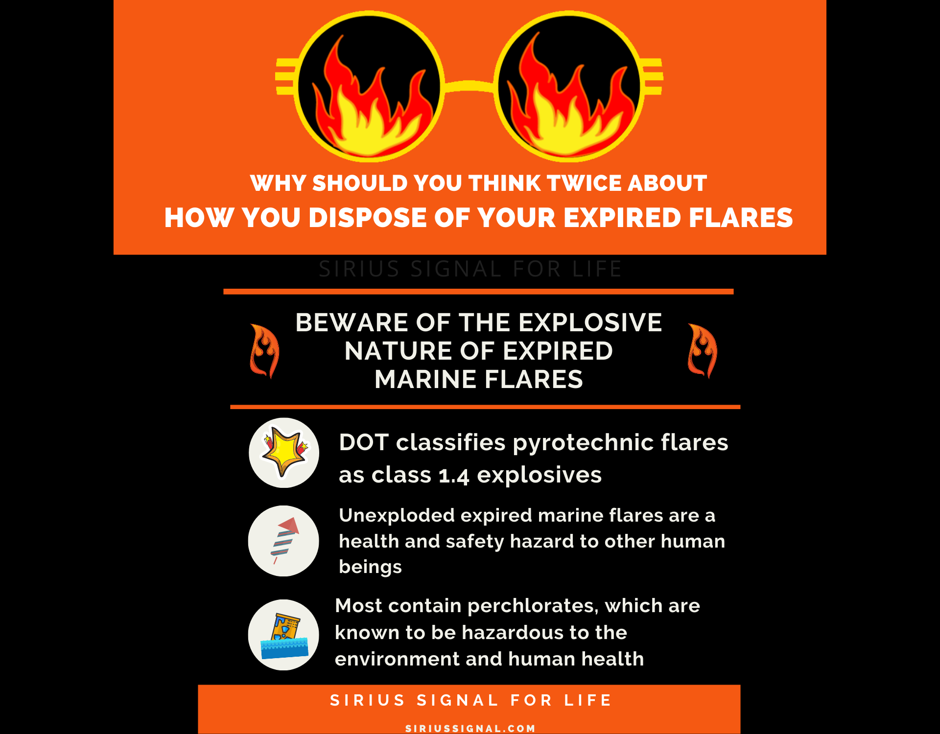 Dangers of Improper Disposal of Marine Flares Infographic